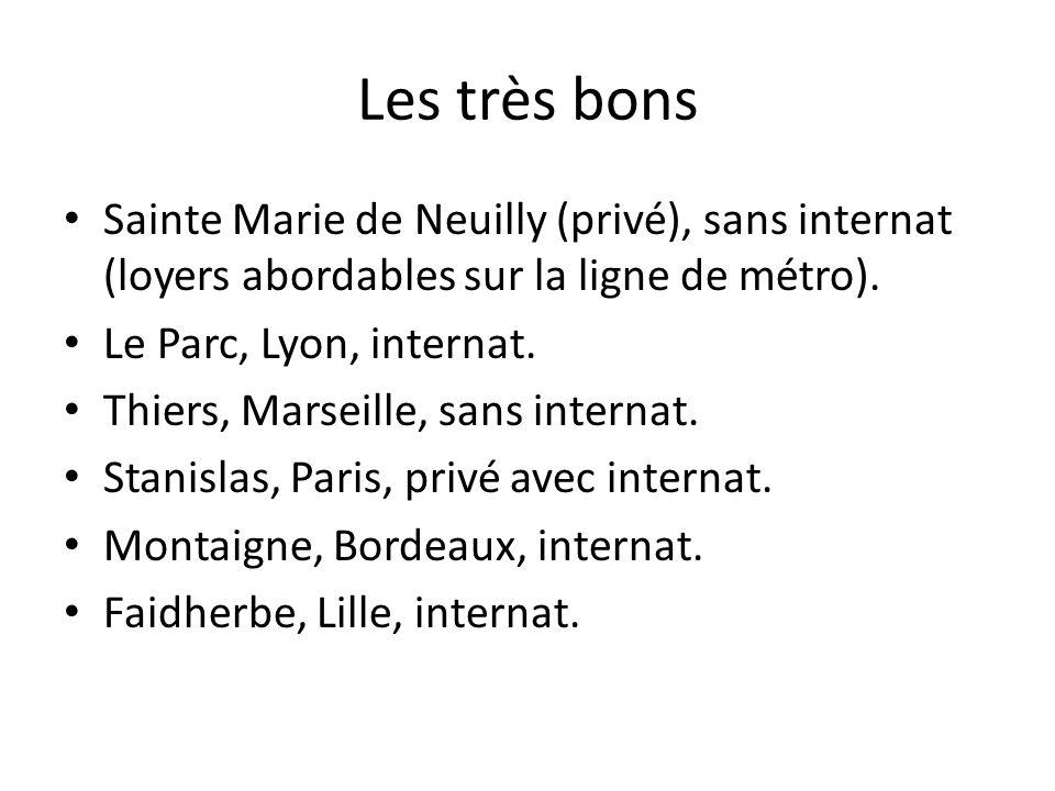 Les très bons Sainte Marie de Neuilly (privé), sans internat (loyers abordables sur la ligne de métro). Le Parc, Lyon, internat. Thiers, Marseille, sa