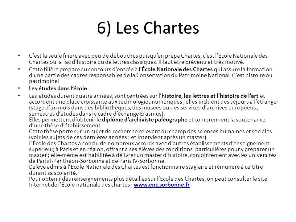 6) Les Chartes Cest la seule filière avec peu de débouchés puisquen prépa Chartes, cest lEcole Nationale des Chartes ou la fac dhistoire ou de lettres