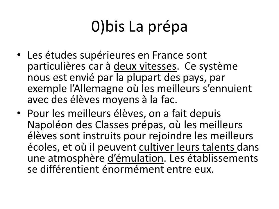 0)bis La prépa Les études supérieures en France sont particulières car à deux vitesses. Ce système nous est envié par la plupart des pays, par exemple
