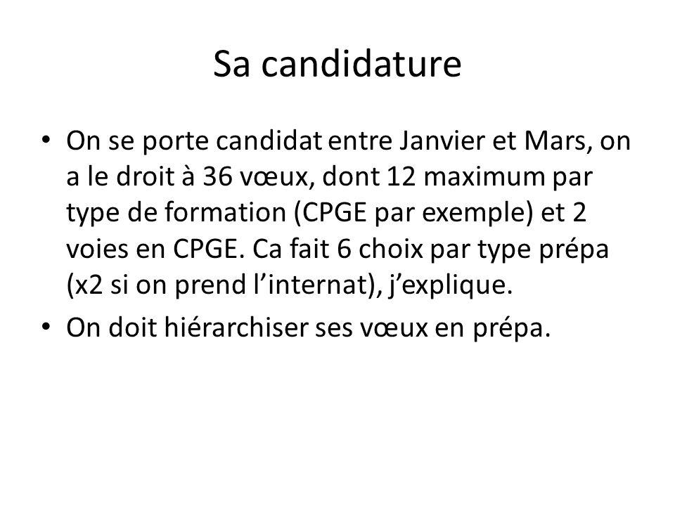 Sa candidature On se porte candidat entre Janvier et Mars, on a le droit à 36 vœux, dont 12 maximum par type de formation (CPGE par exemple) et 2 voie