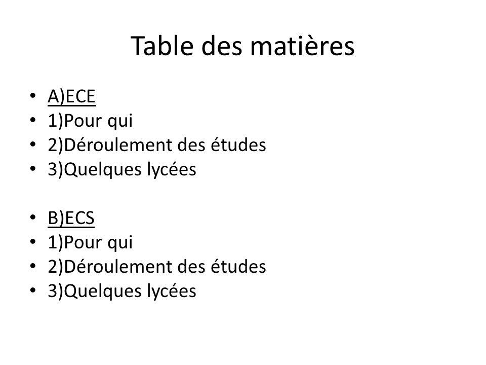 Table des matières A)ECE 1)Pour qui 2)Déroulement des études 3)Quelques lycées B)ECS 1)Pour qui 2)Déroulement des études 3)Quelques lycées
