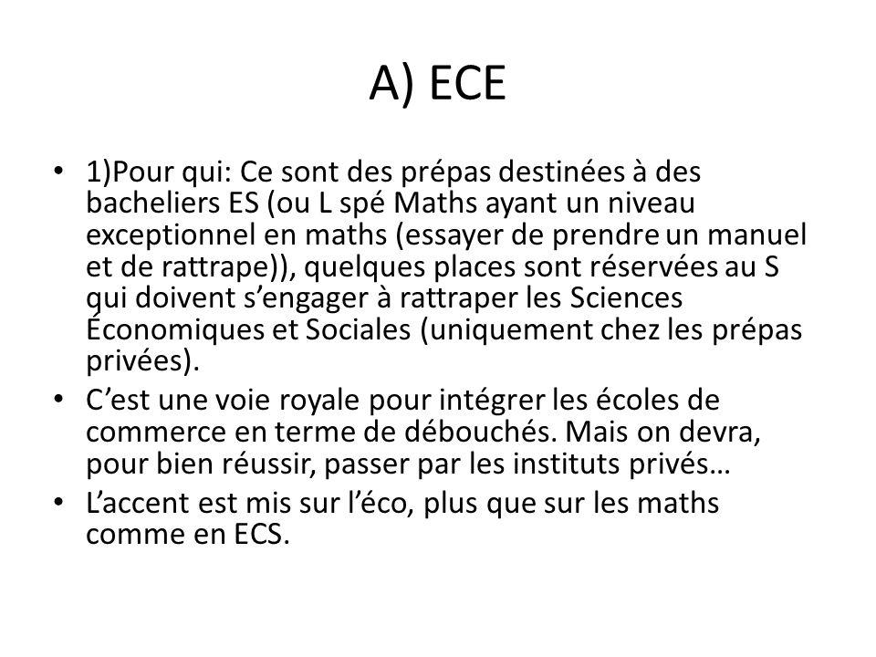 A) ECE 1)Pour qui: Ce sont des prépas destinées à des bacheliers ES (ou L spé Maths ayant un niveau exceptionnel en maths (essayer de prendre un manue