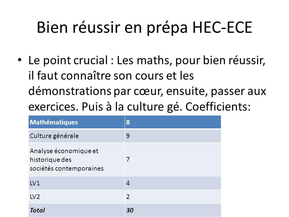 Bien réussir en prépa HEC-ECE Le point crucial : Les maths, pour bien réussir, il faut connaître son cours et les démonstrations par cœur, ensuite, pa
