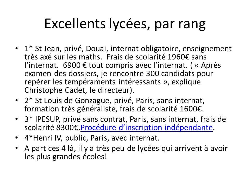 Excellents lycées, par rang 1* St Jean, privé, Douai, internat obligatoire, enseignement très axé sur les maths. Frais de scolarité 1960 sans linterna