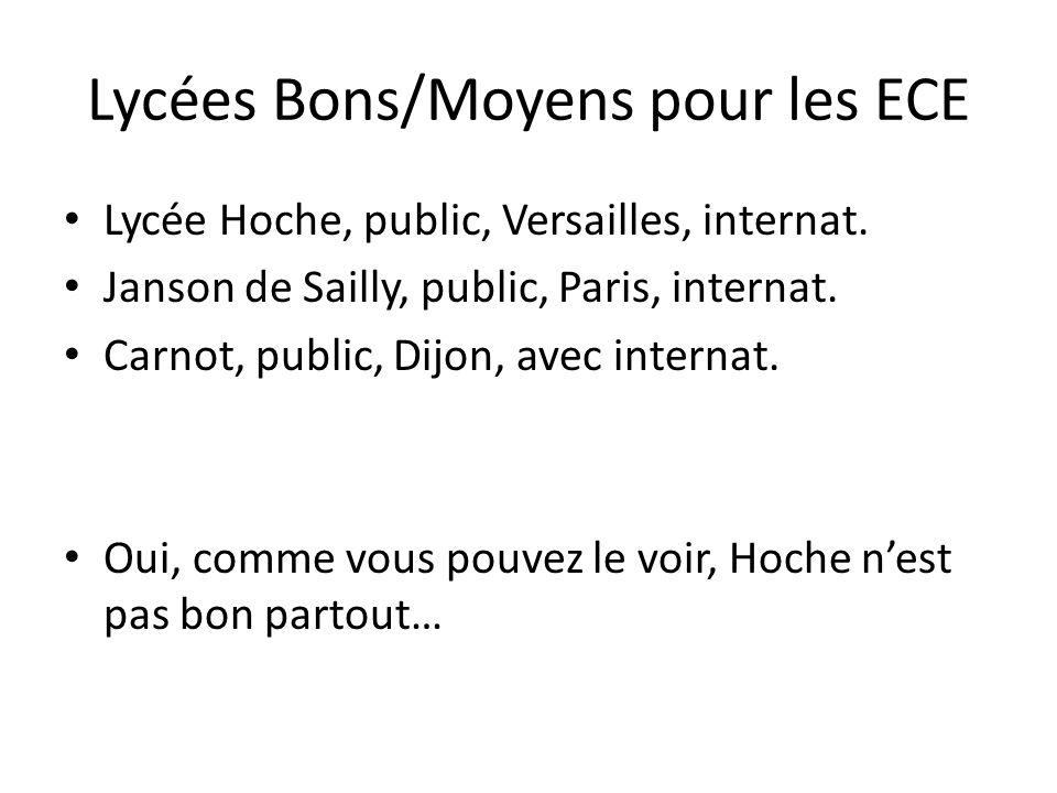 Lycées Bons/Moyens pour les ECE Lycée Hoche, public, Versailles, internat. Janson de Sailly, public, Paris, internat. Carnot, public, Dijon, avec inte