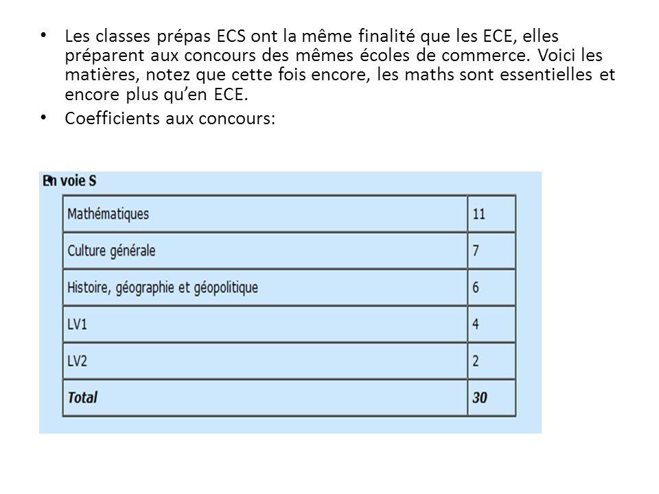 Les classes prépas ECS ont la même finalité que les ECE, elles préparent aux concours des mêmes écoles de commerce. Voici les matières, notez que cett
