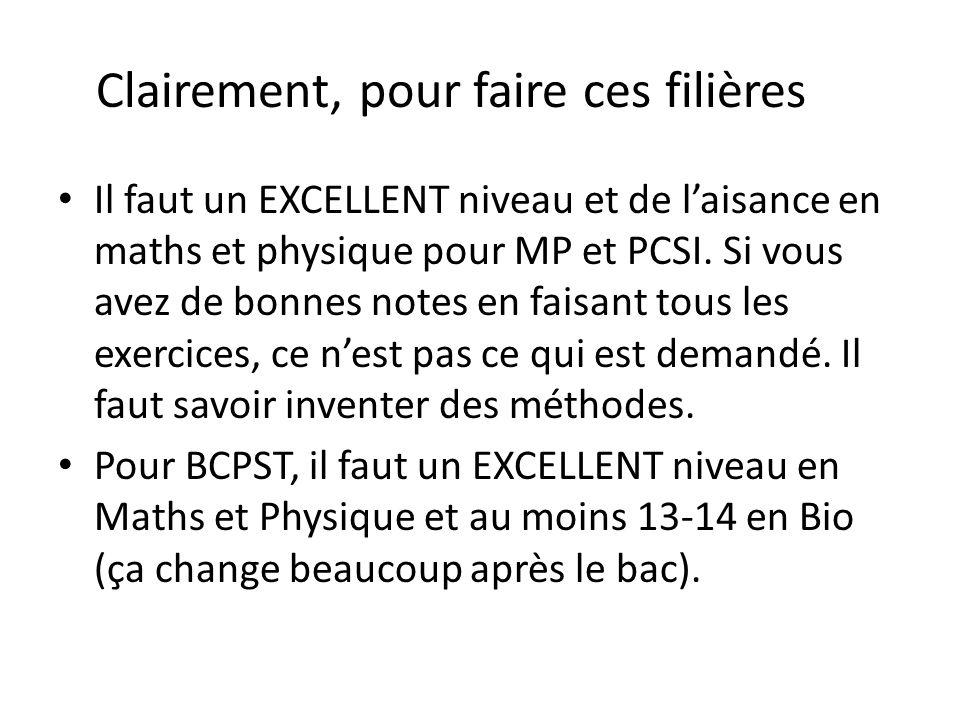 Clairement, pour faire ces filières Il faut un EXCELLENT niveau et de laisance en maths et physique pour MP et PCSI. Si vous avez de bonnes notes en f