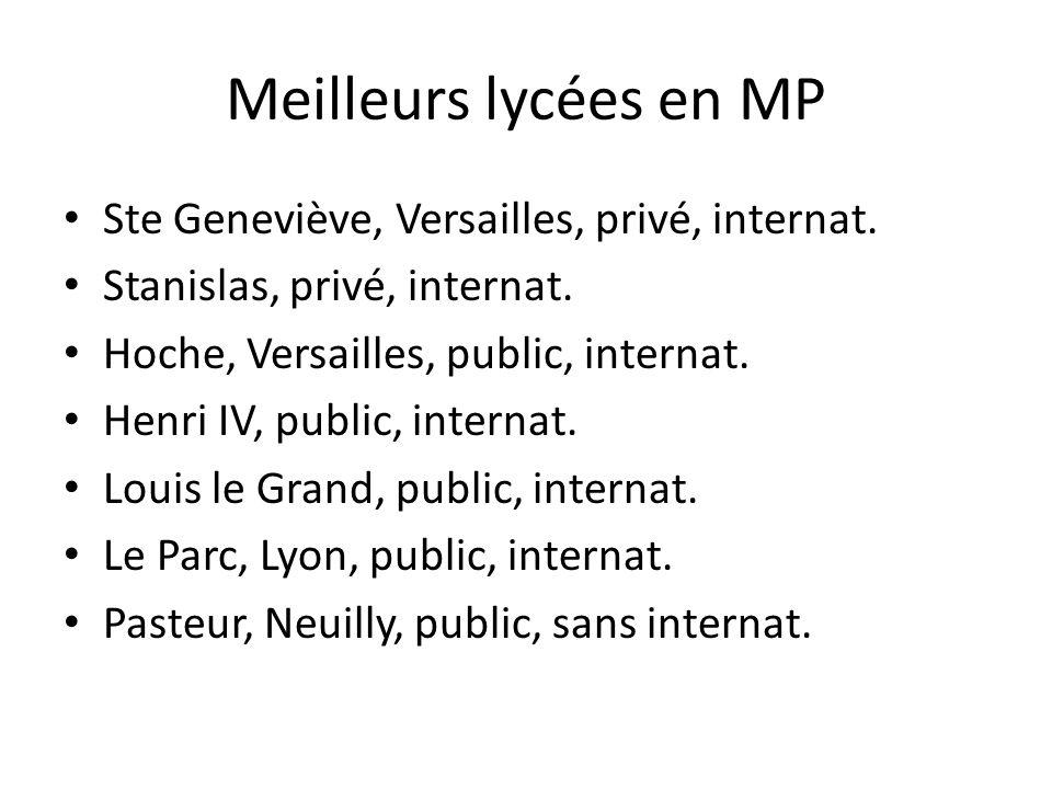 Meilleurs lycées en MP Ste Geneviève, Versailles, privé, internat. Stanislas, privé, internat. Hoche, Versailles, public, internat. Henri IV, public,