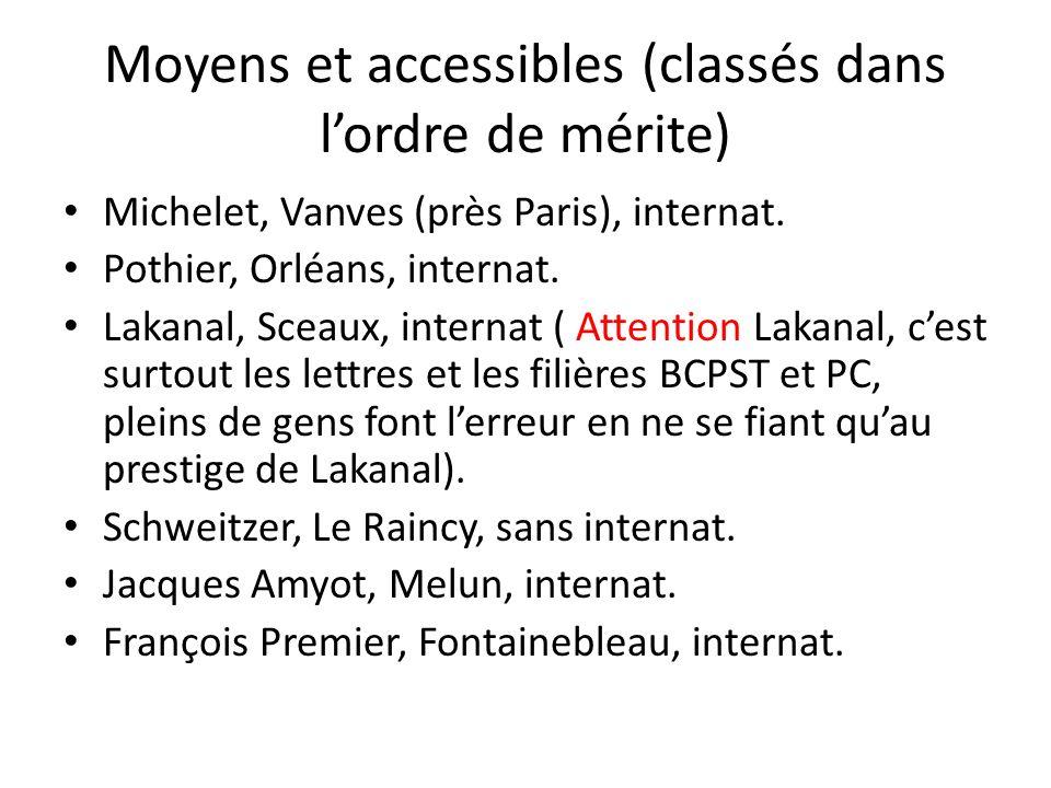Moyens et accessibles (classés dans lordre de mérite) Michelet, Vanves (près Paris), internat. Pothier, Orléans, internat. Lakanal, Sceaux, internat (