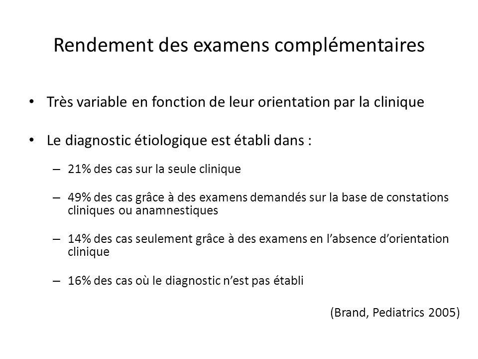 Rendement des examens complémentaires Très variable en fonction de leur orientation par la clinique Le diagnostic étiologique est établi dans : – 21%