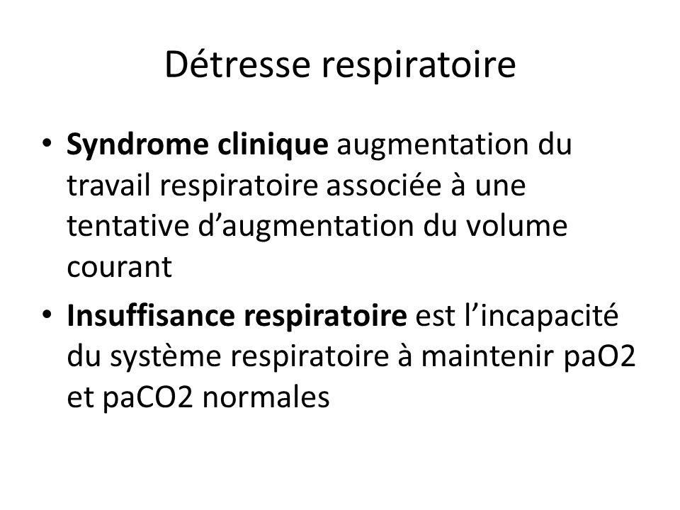 Syndrome clinique augmentation du travail respiratoire associée à une tentative daugmentation du volume courant Insuffisance respiratoire est lincapac