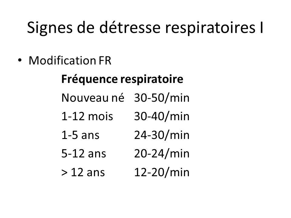 Signes de détresse respiratoires I Modification FR Fréquence respiratoire Nouveau né 30-50/min 1-12 mois30-40/min 1-5 ans24-30/min 5-12 ans20-24/min >