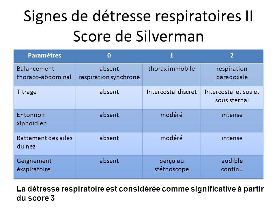 Signes de détresse respiratoires II Score de Silverman La détresse respiratoire est considérée comme significative à partir du score 3