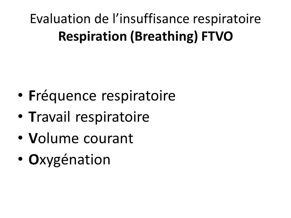 Evaluation de linsuffisance respiratoire Respiration (Breathing) FTVO F Fréquence respiratoire T Travail respiratoire V Volume courant O Oxygénation