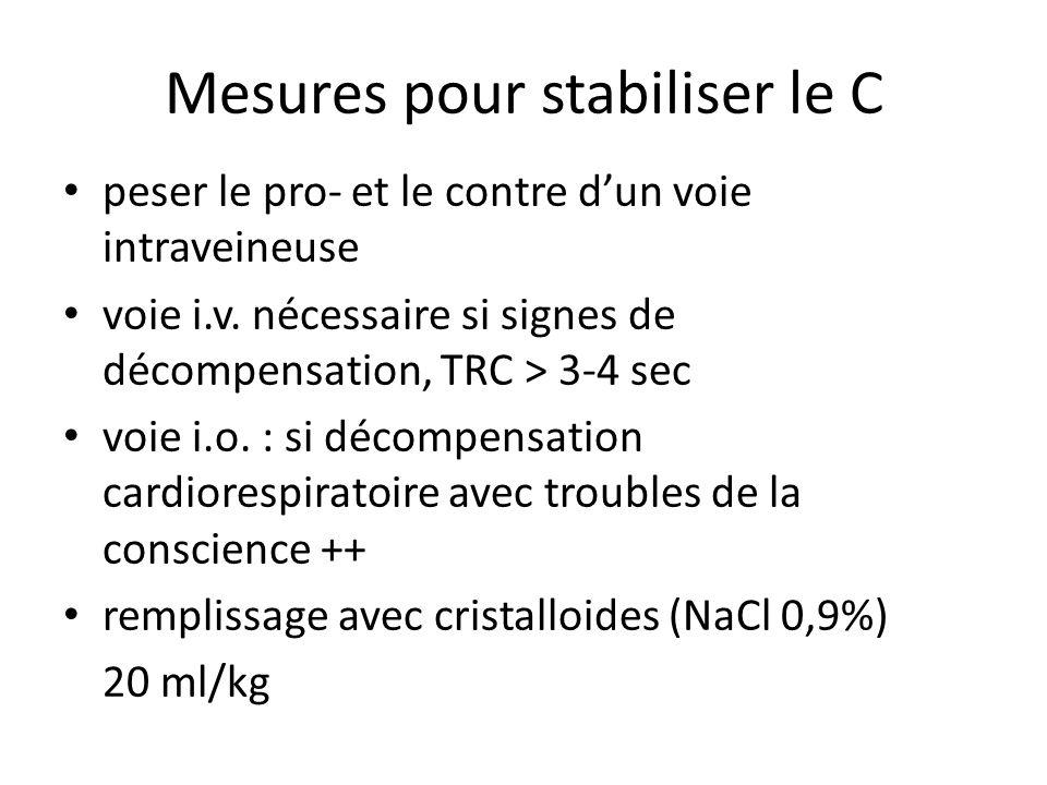 Mesures pour stabiliser le C peser le pro- et le contre dun voie intraveineuse voie i.v. nécessaire si signes de décompensation, TRC > 3-4 sec voie i.