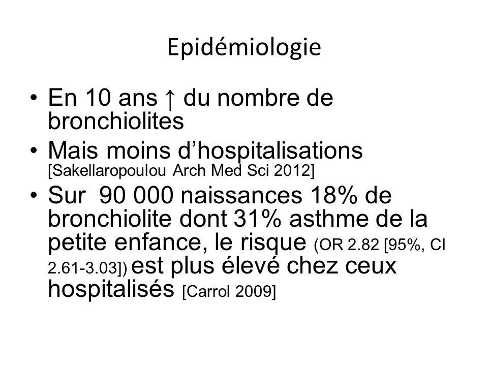 Epidémiologie En 10 ans du nombre de bronchiolites Mais moins dhospitalisations [Sakellaropoulou Arch Med Sci 2012] Sur 90 000 naissances 18% de bronc