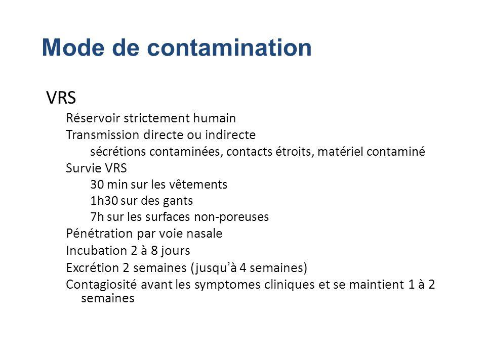 Mode de contamination VRS Réservoir strictement humain Transmission directe ou indirecte sécrétions contaminées, contacts étroits, matériel contaminé