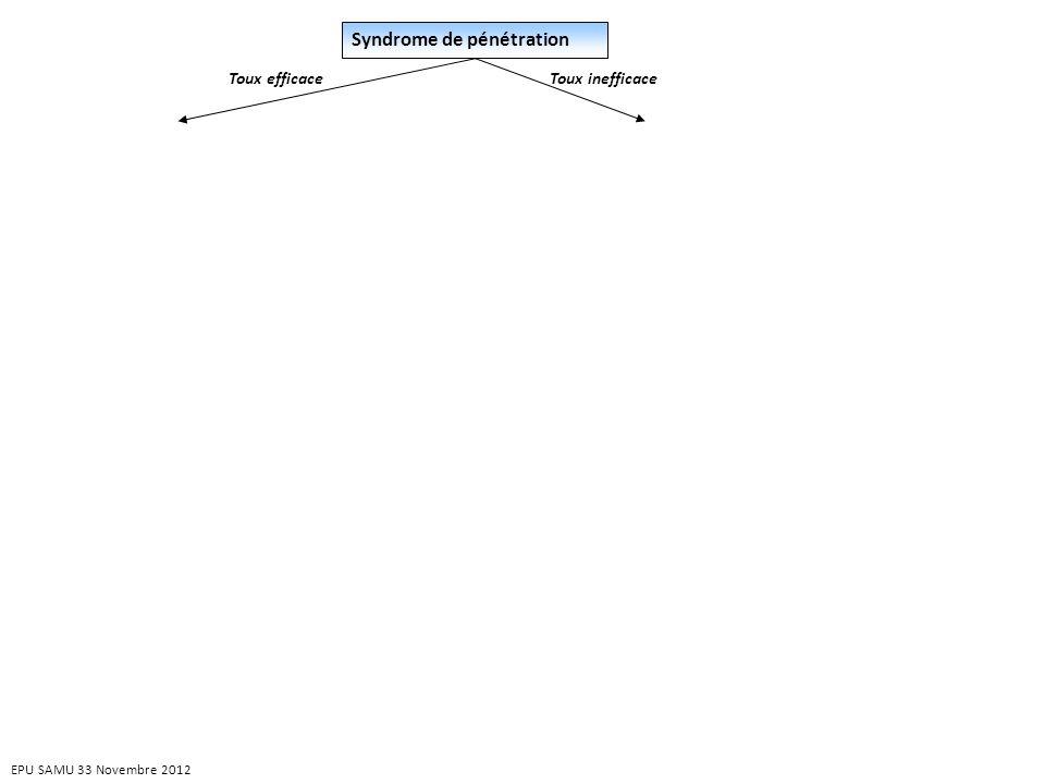 Syndrome de pénétration Toux inefficaceToux efficace EPU SAMU 33 Novembre 2012
