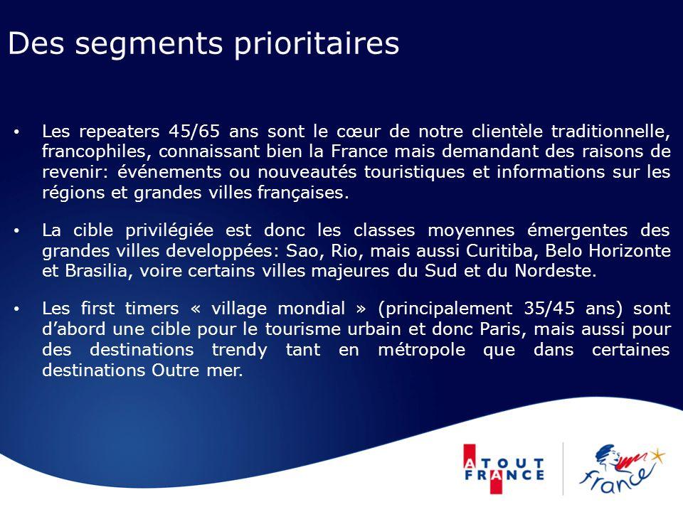 Des segments prioritaires Les repeaters 45/65 ans sont le cœur de notre clientèle traditionnelle, francophiles, connaissant bien la France mais demand