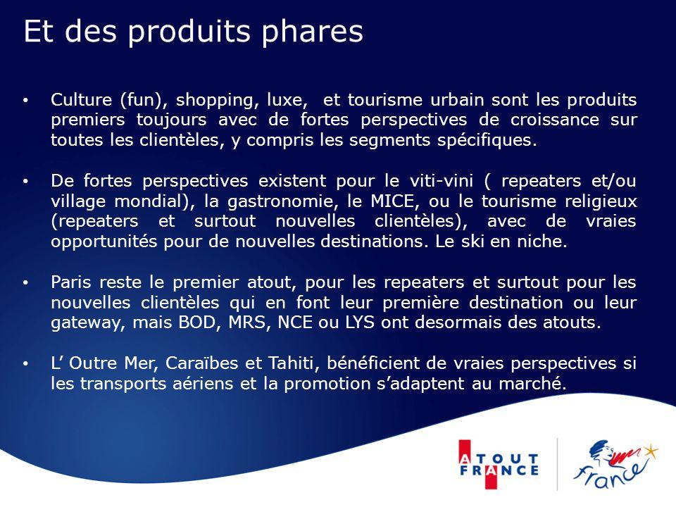 Et des produits phares Culture (fun), shopping, luxe, et tourisme urbain sont les produits premiers toujours avec de fortes perspectives de croissance sur toutes les clientèles, y compris les segments spécifiques.