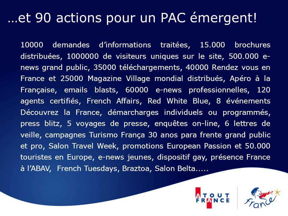 …et 90 actions pour un PAC émergent! 10000 demandes dinformations traitées, 15.000 brochures distribuées, 1000000 de visiteurs uniques sur le site, 50