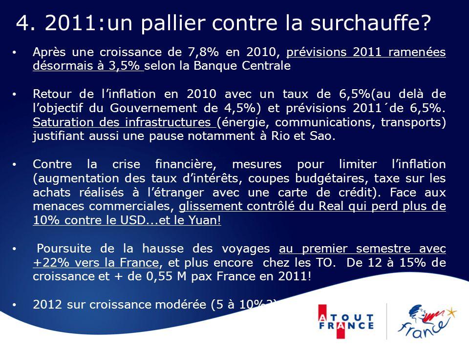 4. 2011:un pallier contre la surchauffe? Après une croissance de 7,8% en 2010, prévisions 2011 ramenées désormais à 3,5% selon la Banque Centrale Reto