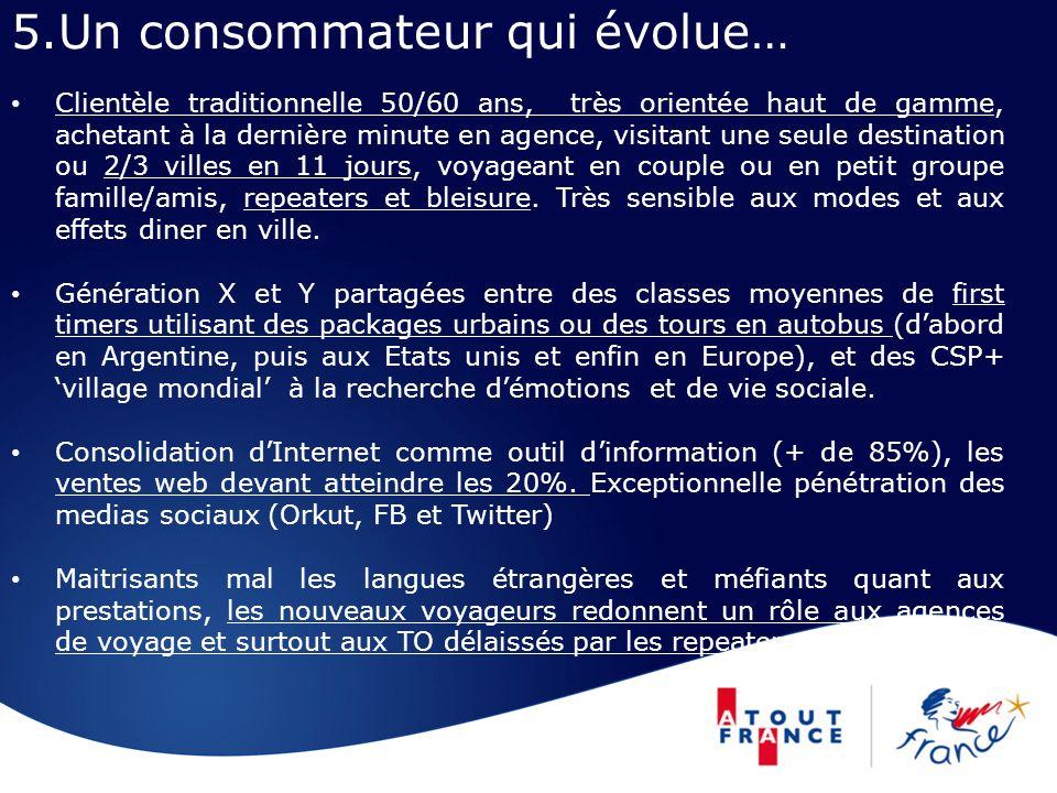 Editions : Rendez-vous en France Webzine généraliste édité en 4 langues et diffusé dans tous les pays de la zone.