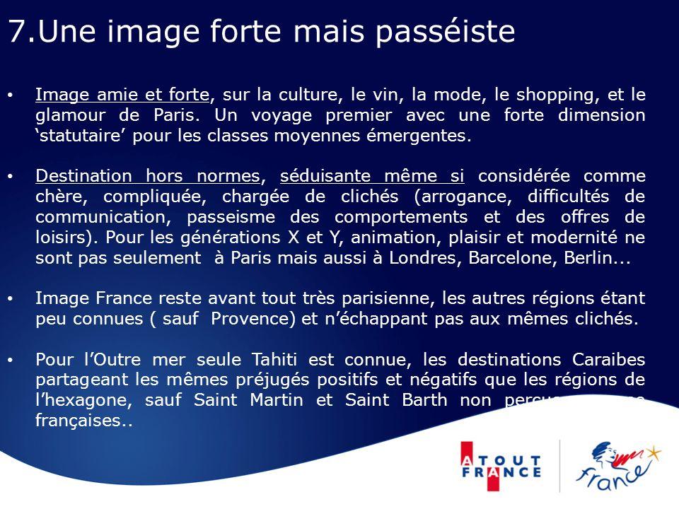 7.Une image forte mais passéiste Image amie et forte, sur la culture, le vin, la mode, le shopping, et le glamour de Paris.