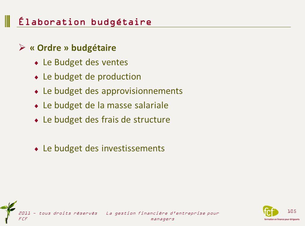 « Ordre » budgétaire Le Budget des ventes Le budget de production Le budget des approvisionnements Le budget de la masse salariale Le budget des frais