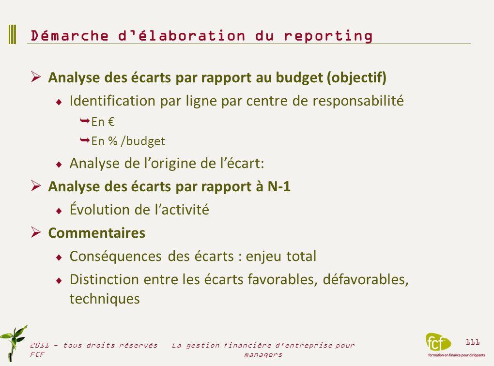 Analyse des écarts par rapport au budget (objectif) Identification par ligne par centre de responsabilité En En % /budget Analyse de lorigine de lécar