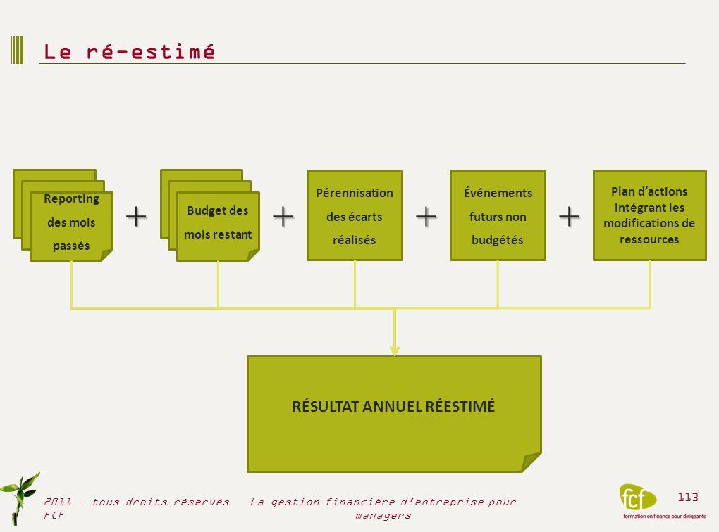 Le ré-estimé 2011 - tous droits réservés FCF 113 La gestion financière d'entreprise pour managers Reporting des mois passés + Pérennisation des écarts