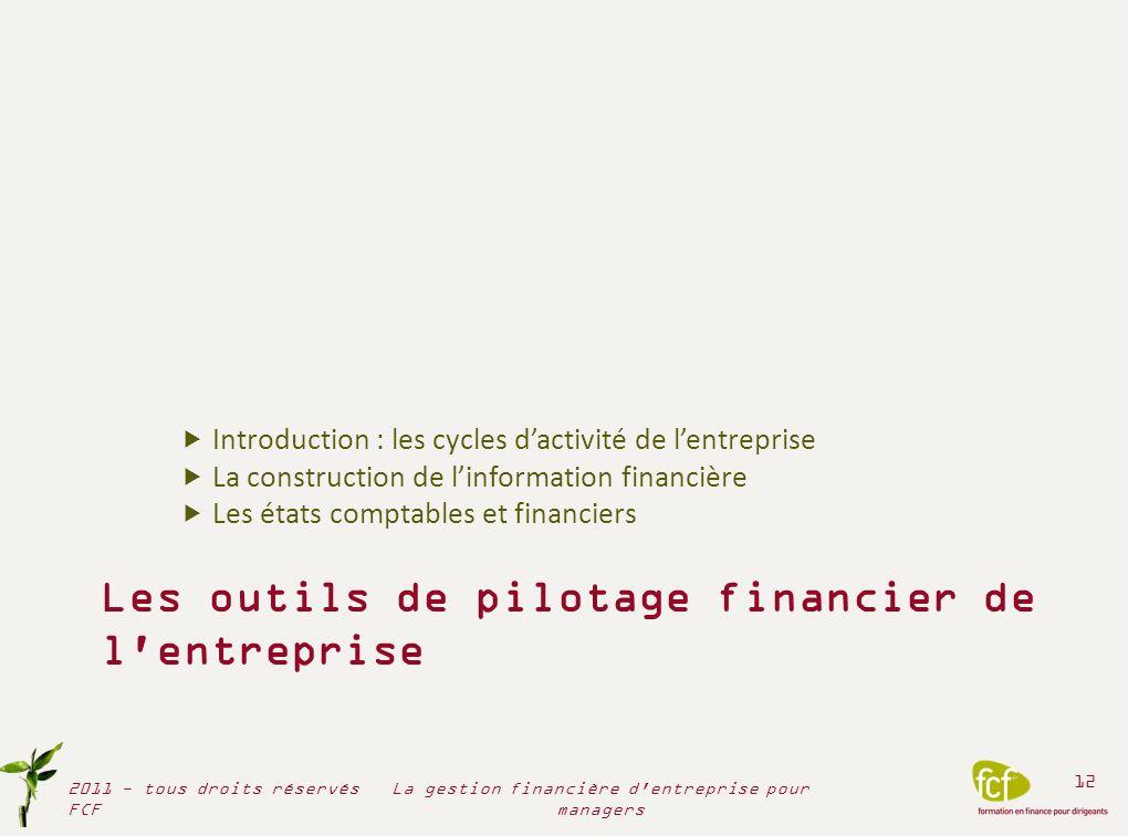 Les outils de pilotage financier de l'entreprise Introduction : les cycles dactivité de lentreprise La construction de linformation financière Les éta