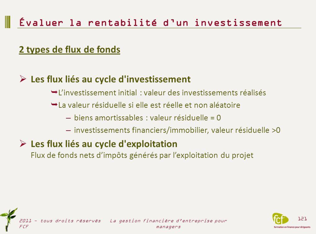 2 types de flux de fonds Les flux liés au cycle d'investissement Linvestissement initial : valeur des investissements réalisés La valeur résiduelle si