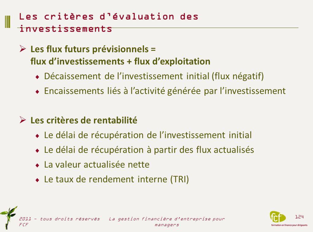 Les flux futurs prévisionnels = flux dinvestissements + flux dexploitation Décaissement de linvestissement initial (flux négatif) Encaissements liés à