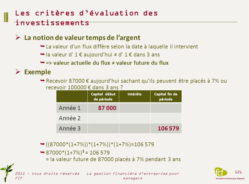 La notion de valeur temps de largent La valeur dun flux diffère selon la date à laquelle il intervient la valeur d' 1 aujourd'hui d' 1 dans 3 ans => v