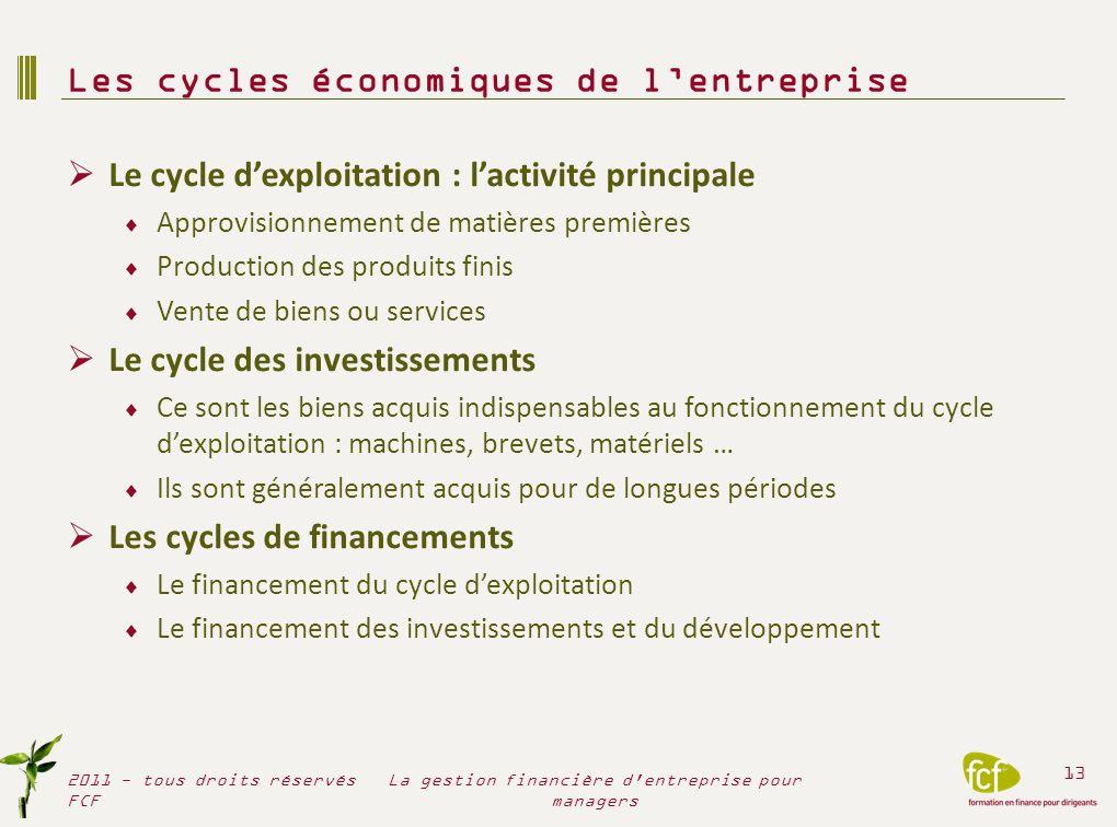 Le cycle dexploitation : lactivité principale Approvisionnement de matières premières Production des produits finis Vente de biens ou services Le cycl