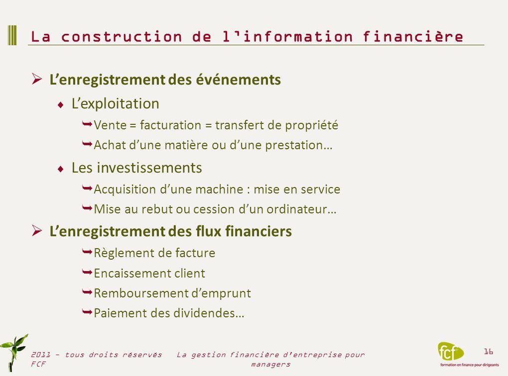 Lenregistrement des événements Lexploitation Vente = facturation = transfert de propriété Achat dune matière ou dune prestation… Les investissements A