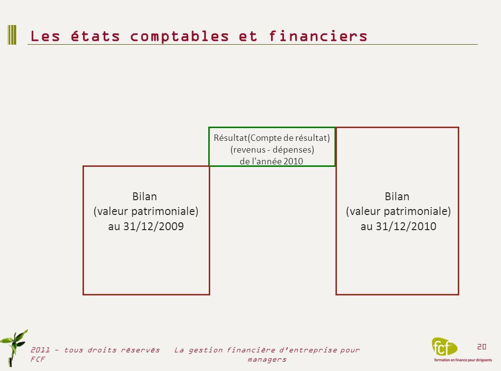 Les états comptables et financiers 2011 - tous droits réservés FCF 20 La gestion financière d'entreprise pour managers Résultat(Compte de résultat) (r