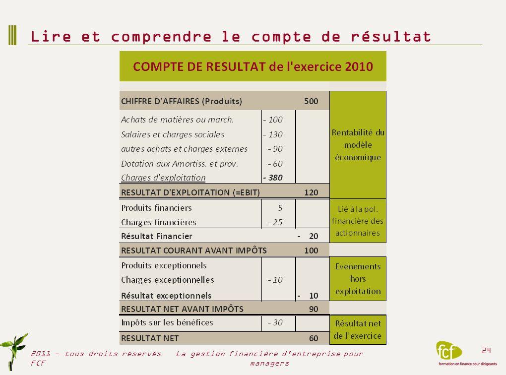 Lire et comprendre le compte de résultat 2011 - tous droits réservés FCF 24 La gestion financière d'entreprise pour managers