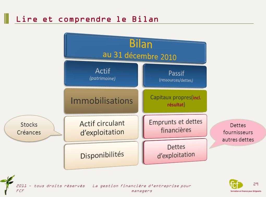 Lire et comprendre le Bilan 2011 - tous droits réservés FCF 29 La gestion financière d'entreprise pour managers Dettes fournisseurs autres dettes Stoc