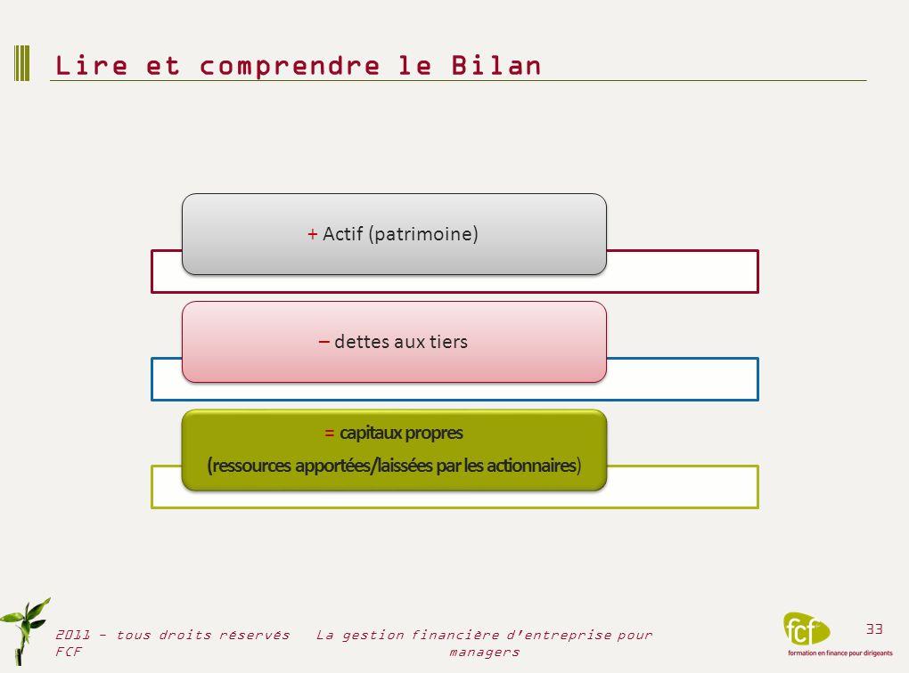 Lire et comprendre le Bilan 2011 - tous droits réservés FCF 33 La gestion financière d'entreprise pour managers + Actif (patrimoine)– dettes aux tiers