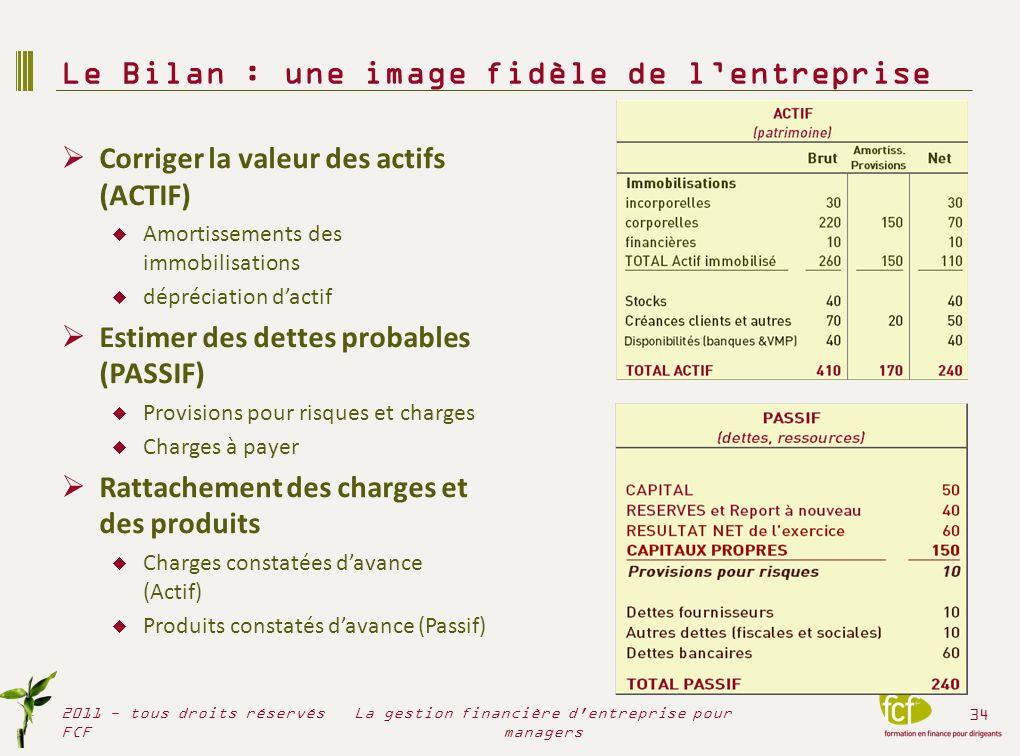 Corriger la valeur des actifs (ACTIF) Amortissements des immobilisations dépréciation dactif Estimer des dettes probables (PASSIF) Provisions pour ris