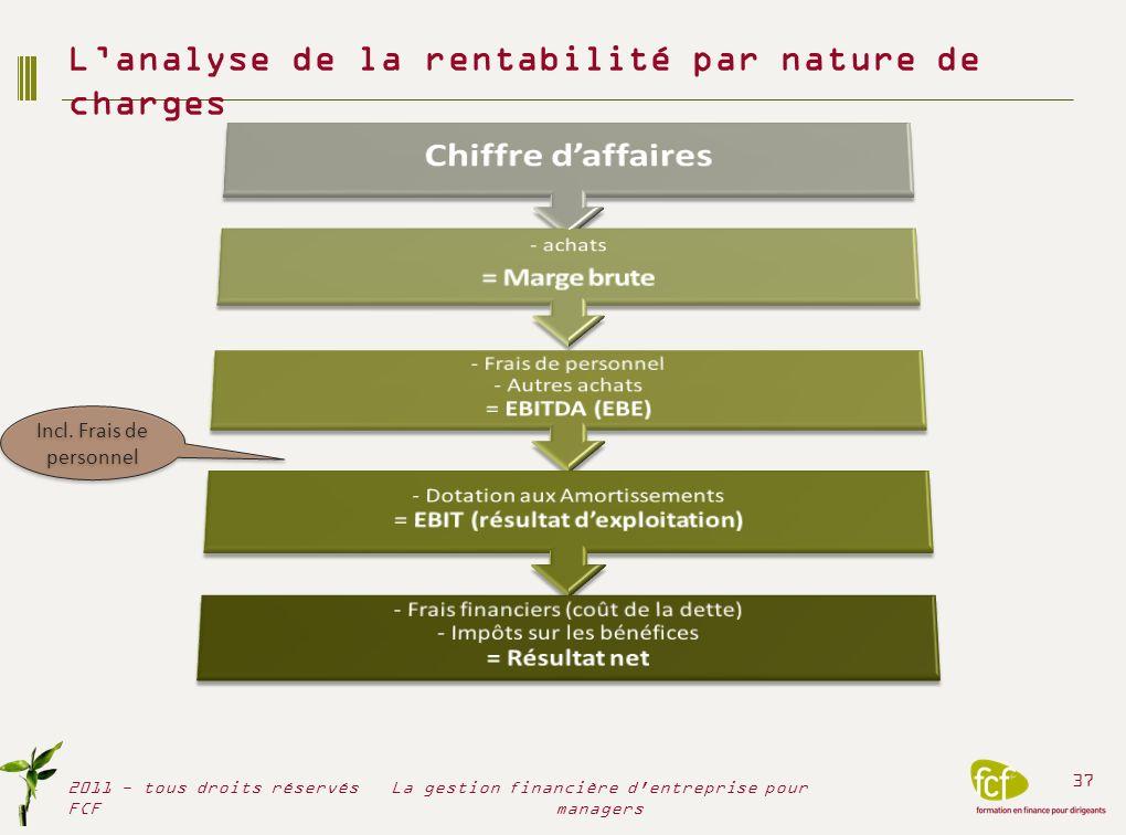 Lanalyse de la rentabilité par nature de charges 2011 - tous droits réservés FCF 37 La gestion financière d'entreprise pour managers Incl. Frais de pe