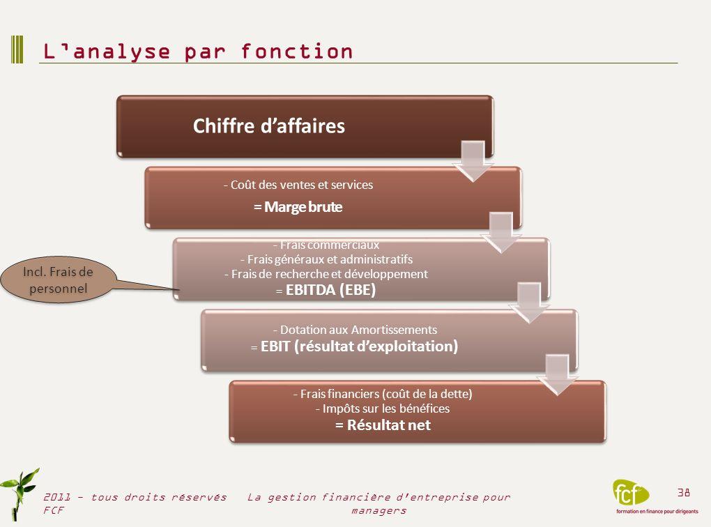 Lanalyse par fonction 2011 - tous droits réservés FCF 38 La gestion financière d'entreprise pour managers Chiffre daffaires - Coût des ventes et servi