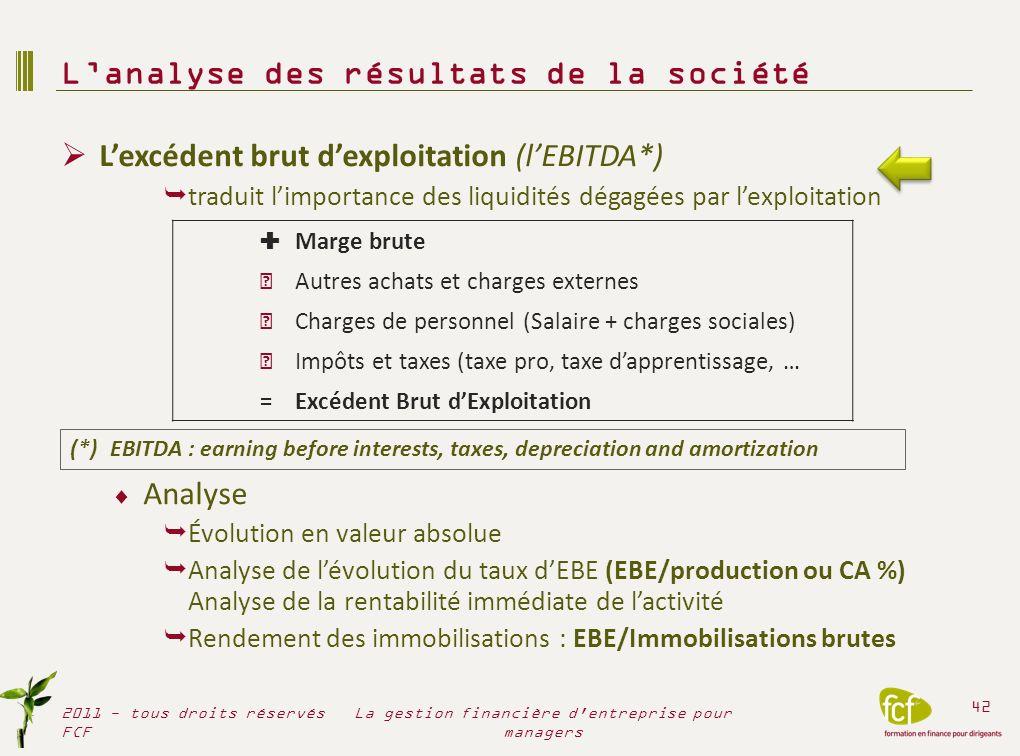 Lexcédent brut dexploitation (lEBITDA*) traduit limportance des liquidités dégagées par lexploitation Analyse Évolution en valeur absolue Analyse de l