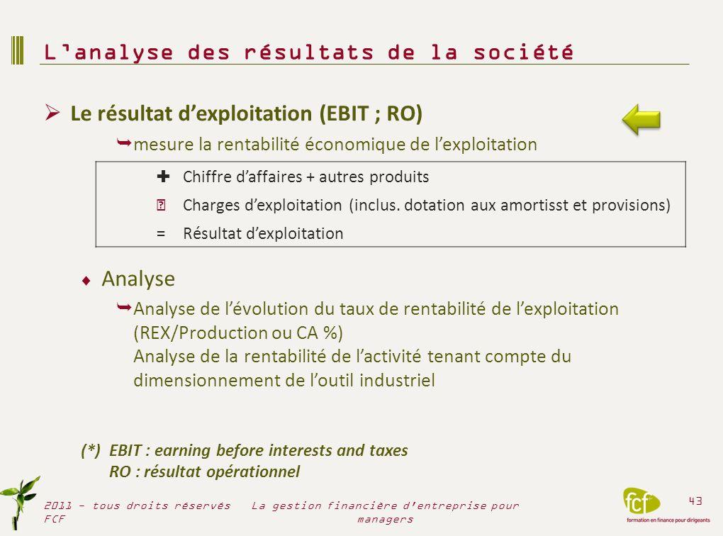 Le résultat dexploitation (EBIT ; RO) mesure la rentabilité économique de lexploitation Analyse Analyse de lévolution du taux de rentabilité de lexplo