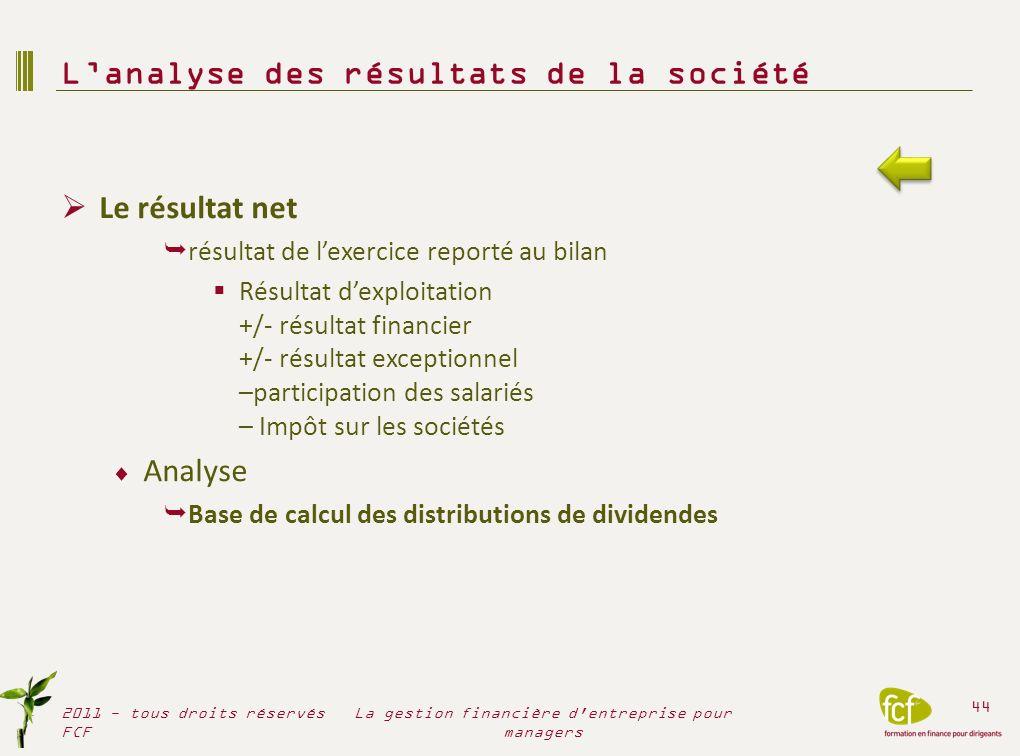 Le résultat net résultat de lexercice reporté au bilan Résultat dexploitation +/- résultat financier +/- résultat exceptionnel –participation des sala