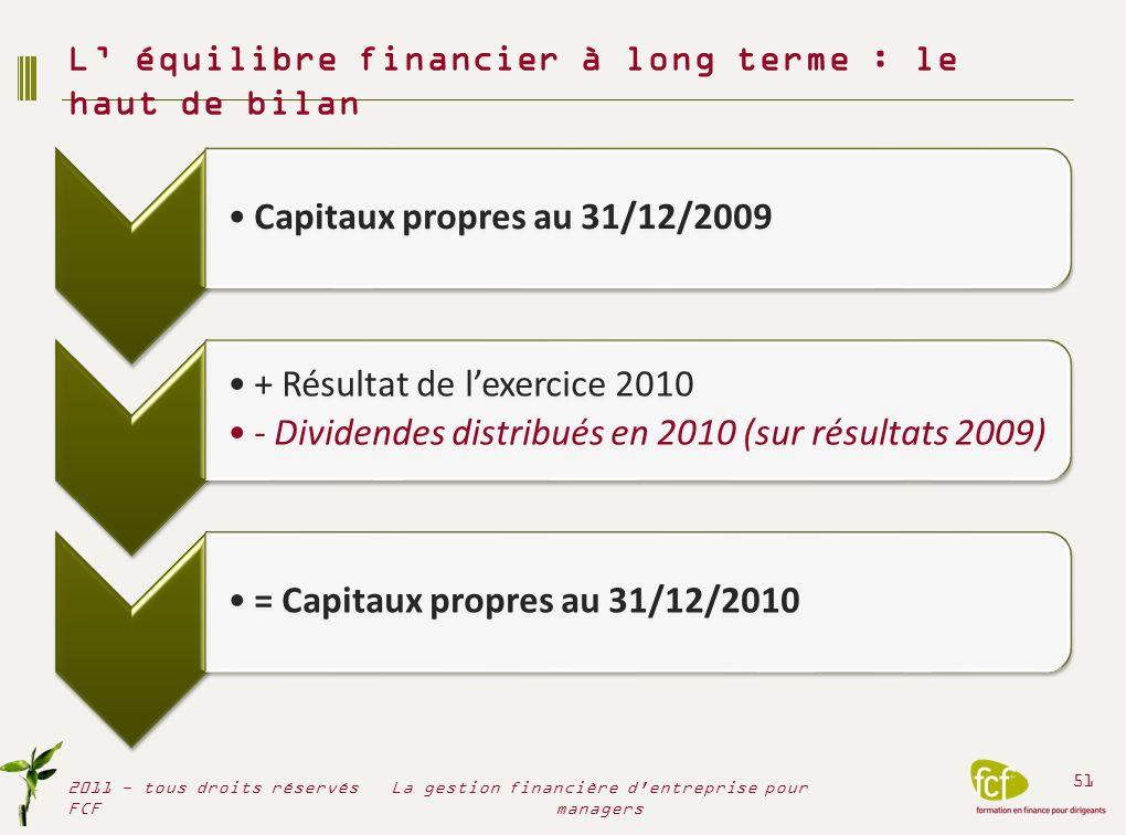 Capitaux propres au 31/12/2009 + Résultat de lexercice 2010 - Dividendes distribués en 2010 (sur résultats 2009) = Capitaux propres au 31/12/2010 L éq