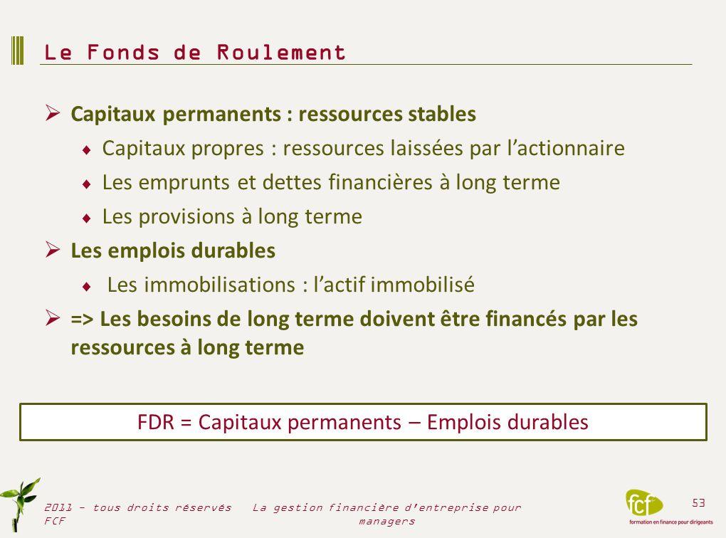 Capitaux permanents : ressources stables Capitaux propres : ressources laissées par lactionnaire Les emprunts et dettes financières à long terme Les p