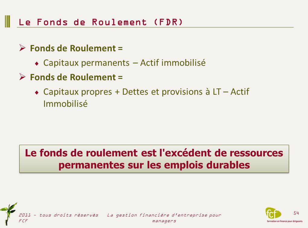 Fonds de Roulement = Capitaux permanents – Actif immobilisé Fonds de Roulement = Capitaux propres + Dettes et provisions à LT – Actif Immobilisé Le Fo